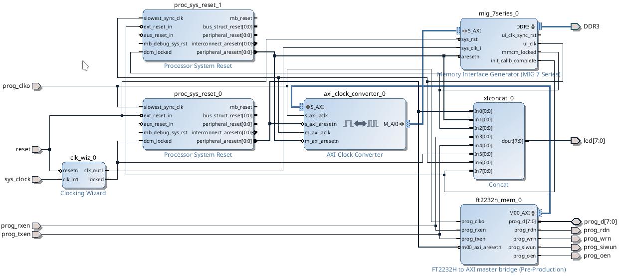 Complete schematics